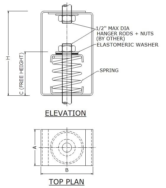 Hvac vibration isolators spring