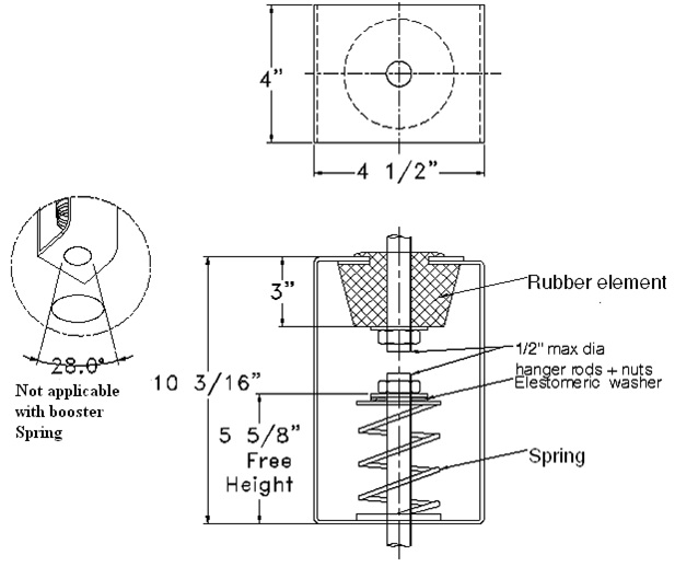 Vibration Isolation For HVAC Systems, Industrial